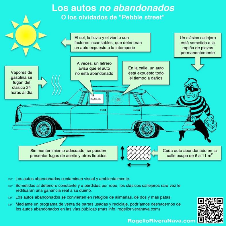 """Los autos no abandonados de Ciudad de México o los olvidados de """"Pebble street"""". Infografía: Rogelio Rivera-Nava / www.rogelioriveranava.com"""